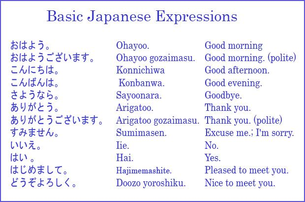 Lets learn nihongo greetings and phrases greetings and phrases m4hsunfo